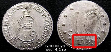 Таврический монетный двор
