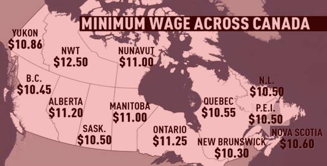 доходы в канаде