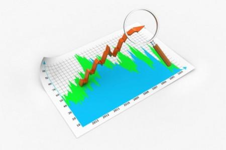 анализ перспектив бизнеса