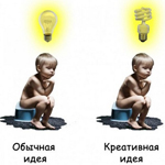 Как рождаются идеи для бизнеса
