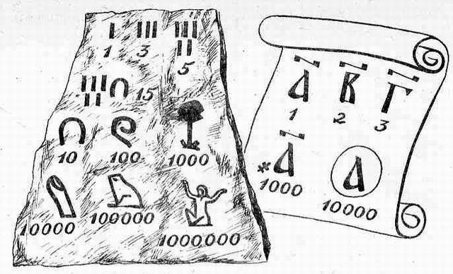 древние цифры и числа