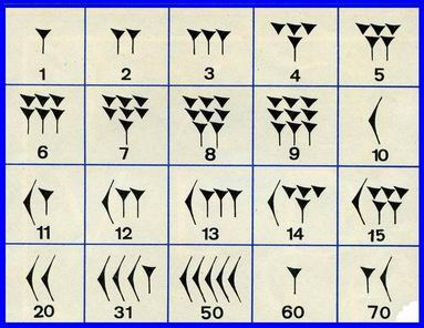 Числа в Вавилоне