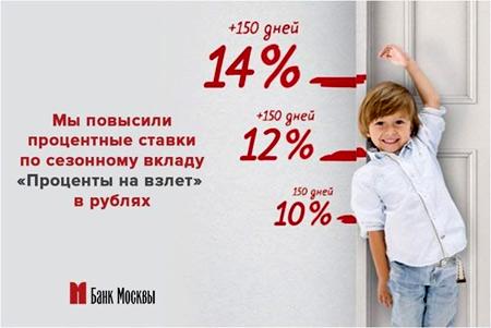 вклады в банк москвы