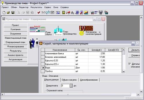 подсчеты project expert