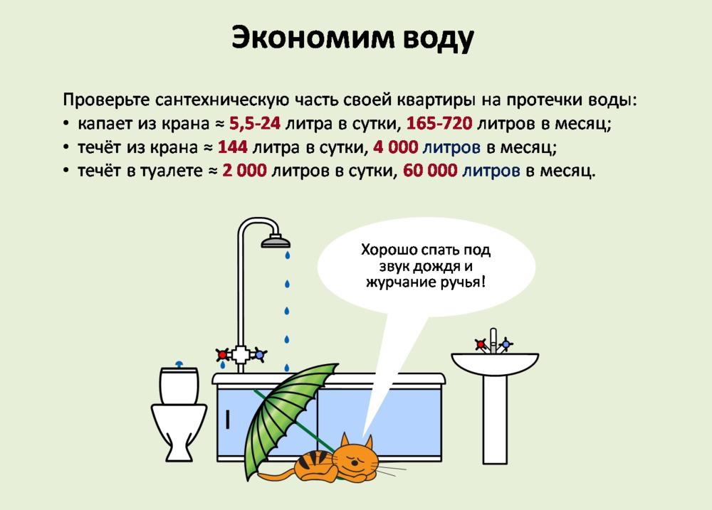 расход воды, если протекает кран