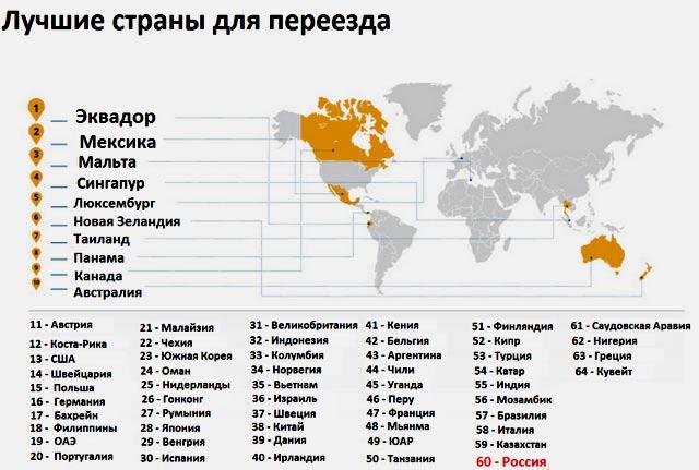страны для переезда