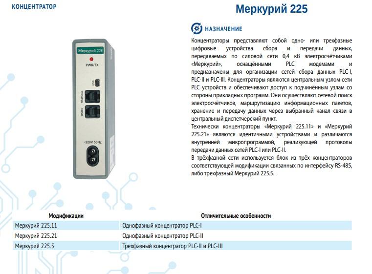 счетчик Меркурий 225