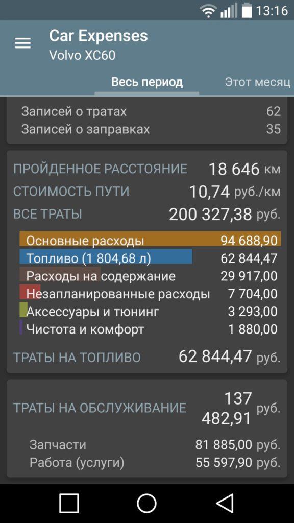 приложение Car Expenses