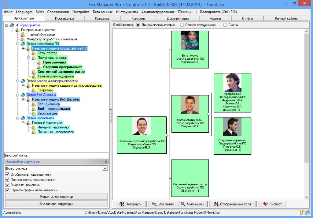 Fox Manager программа для бизнес-моделирования