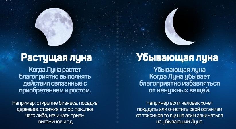 Приметы о луне