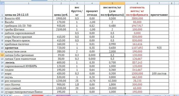 Таблица в Excel