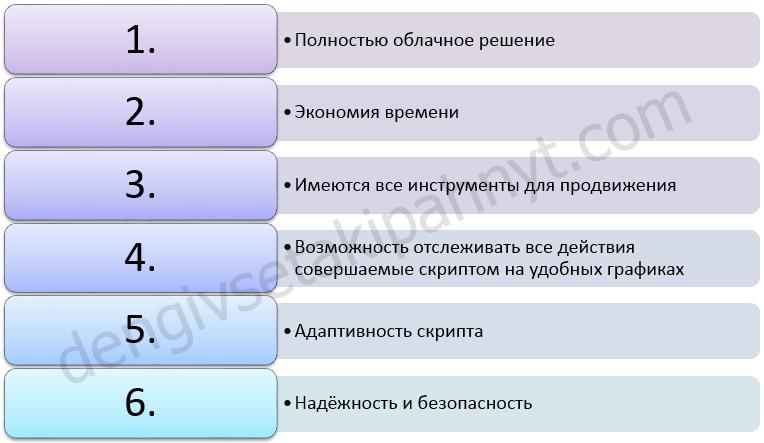 приложение Insta Pro