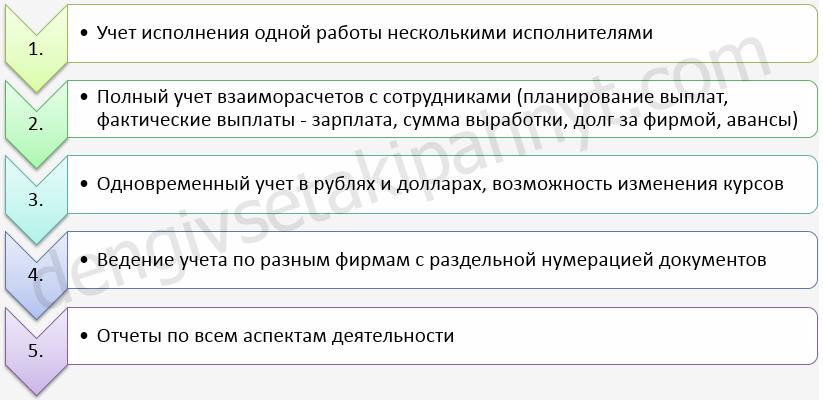 Корс Смета