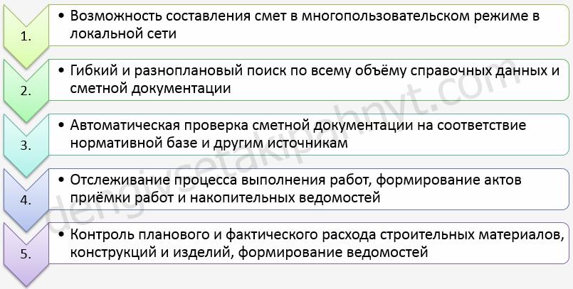 Smeta.ru